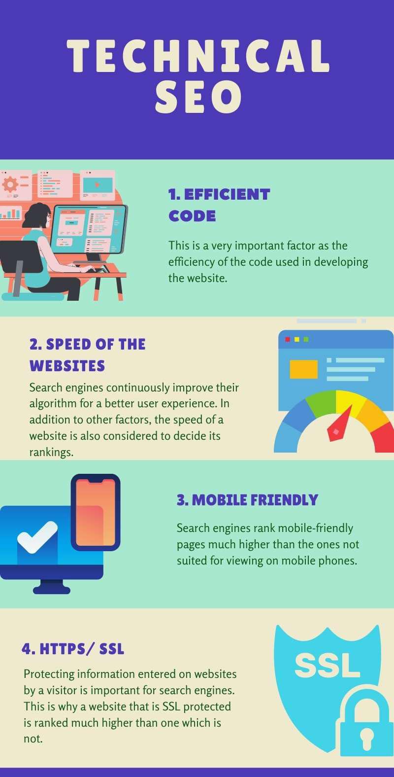 Technical SEO factors infographic